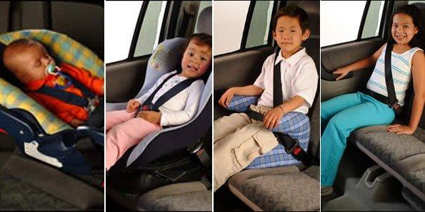 Prorrogado o Uso de Cadeirinha Para Crianças em Veículos