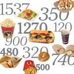 Emagrecer Com Tabela De Calorias Dos Alimentos